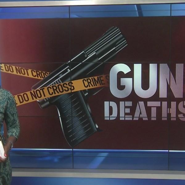 Columbus shootings lead to deadly weekend