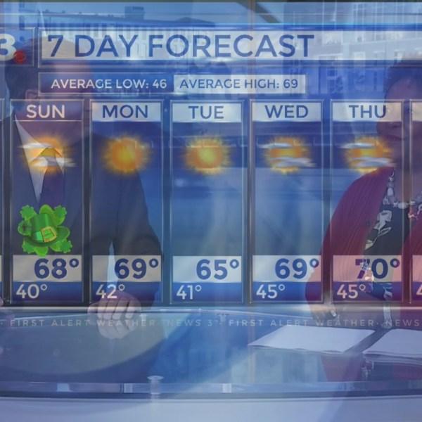 Friday at 5:00 Weekend Forecast with Greg Majewski